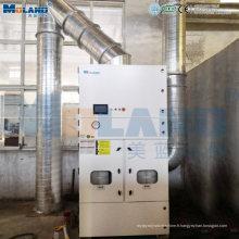 Système de purification d'air industriel centralisé