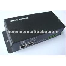 LED DMX512 Wireless Controller