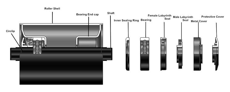Bearing End Cup