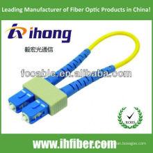 Bouclage de fibre optique SC