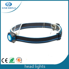 Super Bright SMD LED High Quality Headlamp