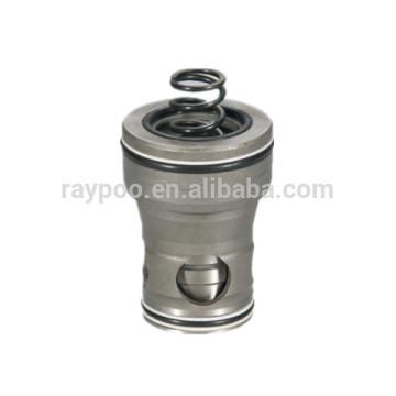 LC tipo de dirección hidráulica bidireccional válvula de cartucho lógico