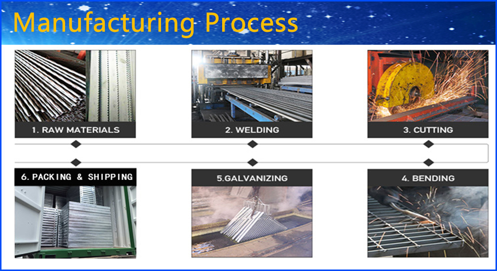 Steel Bar Grid Stair Treads Manufacturing Process