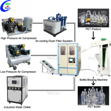 Fully Automatic PET Preform Water Plastic Bottle