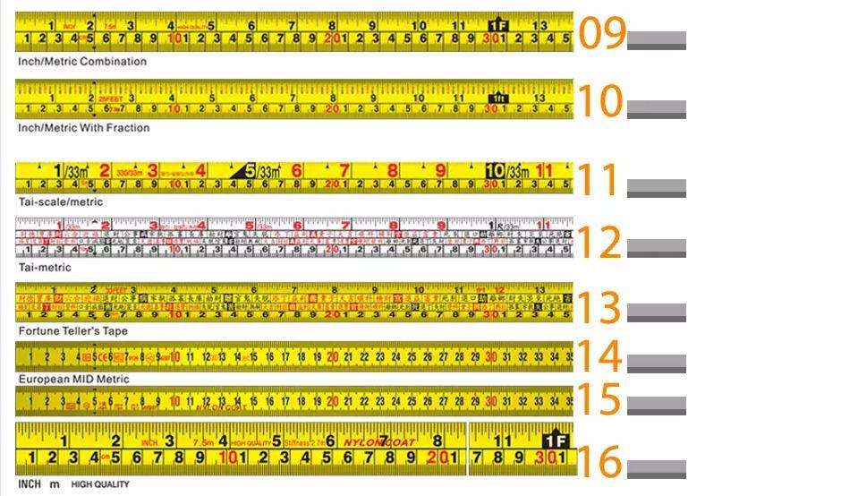 measure unit list2