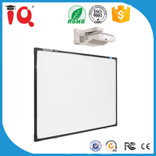 IQBoard Interactive Whiteboard