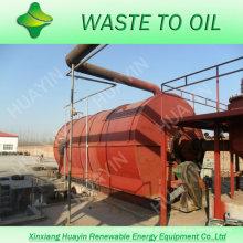 Pérdida en la cadena de producción de reciclaje de pirólisis de riqueza