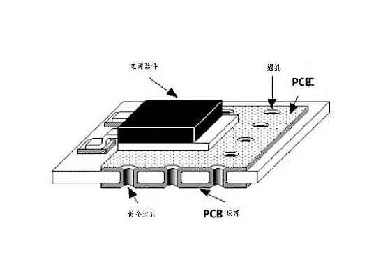 PCB Electronic Design Part Precision Assembly