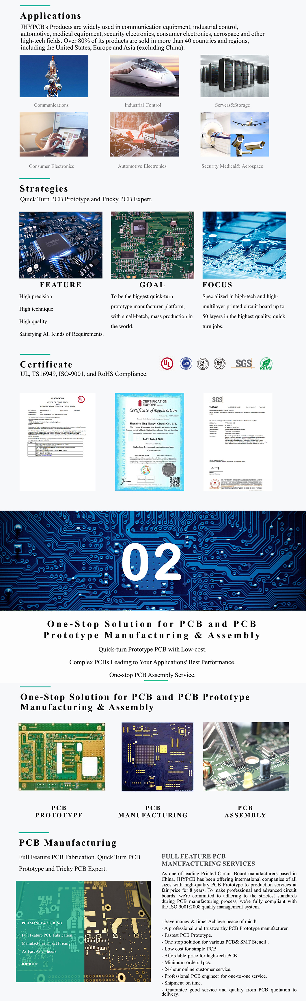 The Best PCB+PCBA Manufacturer