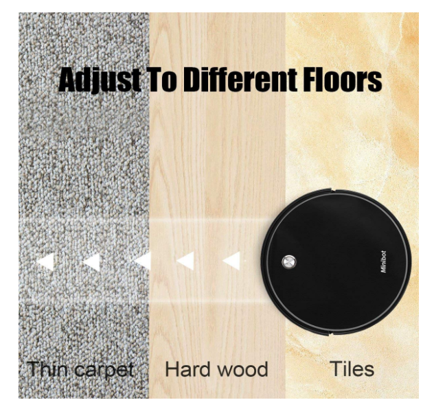 Adjust To Different Floor