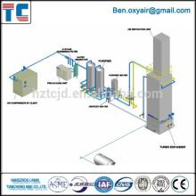 Usine d'oxygène cryogénique basse pression