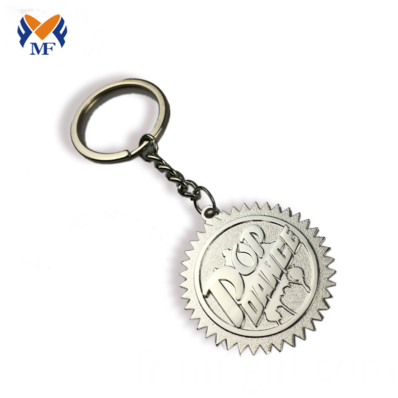 Keyring Images With Name