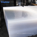 Factory Price 4x8 100% recycled clear plastic acrylic decorate craft sheet