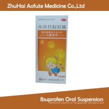 Медикаментозный анальгетик Ибупрофен пероральная суспензия