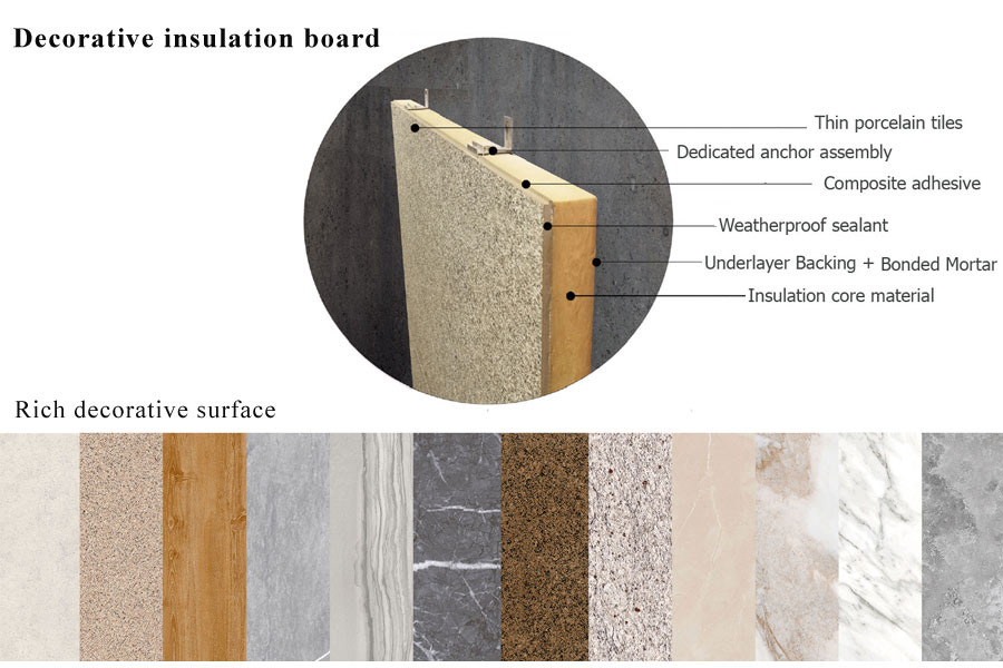 external insulation board