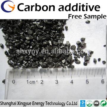 Good quality Artifical graphite carbon raiser for steelmaking /Carbon raiser