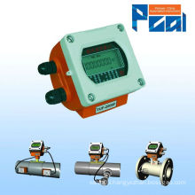 TUF-2000F fixed ultrasonic flow meter transmitter