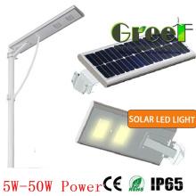 Lumière de LED solaire 30W pour rue et usage routier
