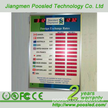 Foreign Currency Exchange LED Indoor Display \ LED Foreign Bank Currency Panel Board Indoor \ LED Digital Currency Rate Board
