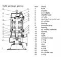 Schlammsystem der Hochdruckscherpumpe