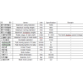 Torno Vertical CNC Φ1200mm