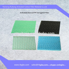 Fabrication de haute qualité PP filtre charbon actif