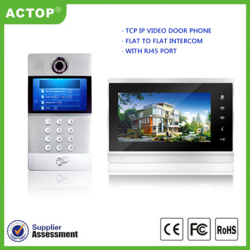 Apartamento IP Video Intercom Systems