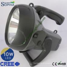 CREE LED Notlicht, Notbeleuchtung, Notleuchte, Licht beenden