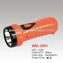 hand torch light with best quality