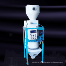 Elektrische Wägeverpackungsmaschine