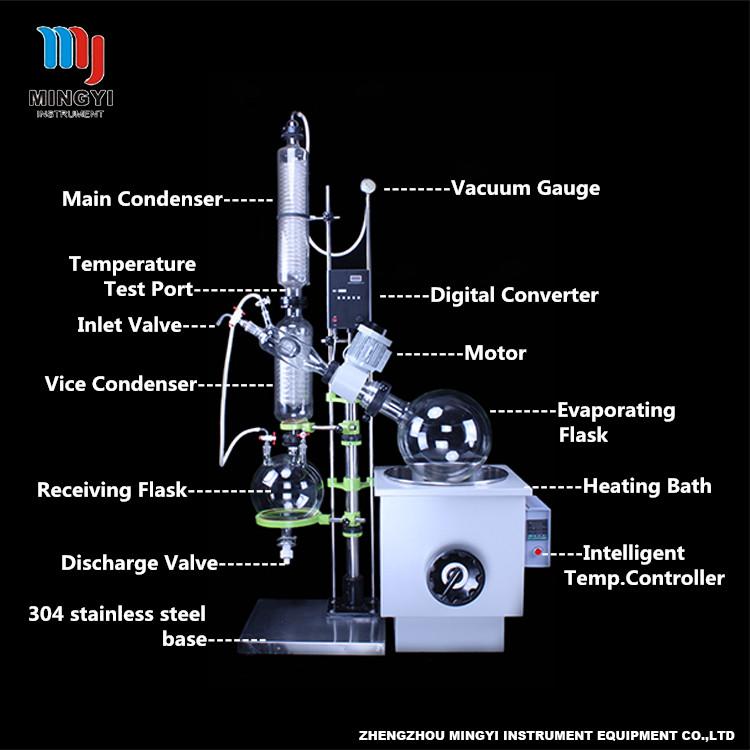 lab rotary evaporator