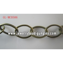 China jewelry chain