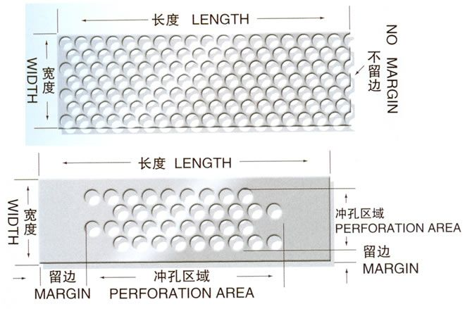 Powder Coated Perforated Sheet