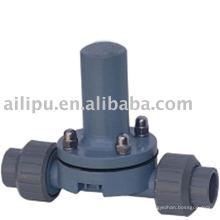 Válvula de seguridad de alta presión para la bomba dosificadora
