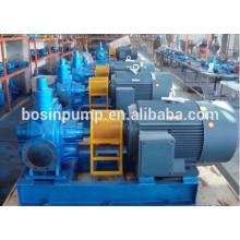 Pompe à engrenages électrique série KCB pour transporter diverses huiles