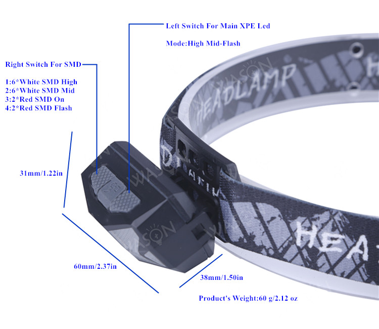 Led Rechargeable Headlight