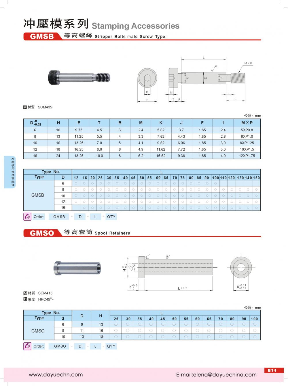 JIS Standard for Contour Screws for Stamping Dies