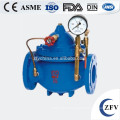 Hot sale factory price 300X slowly-closed check valve