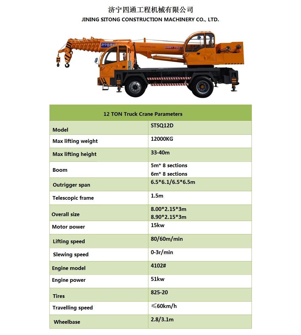 truck crane parameters