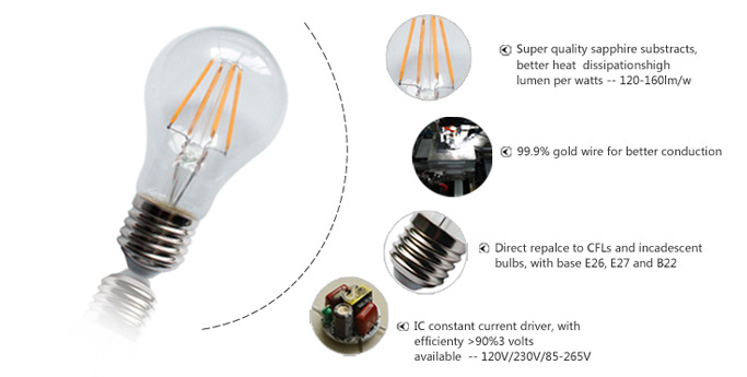 led filament technology 2w