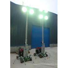 Générateur diesel de remorque 100KW avec prix d'usine