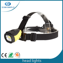 Ultra Bright Zoomable Sensor Led Headlamp