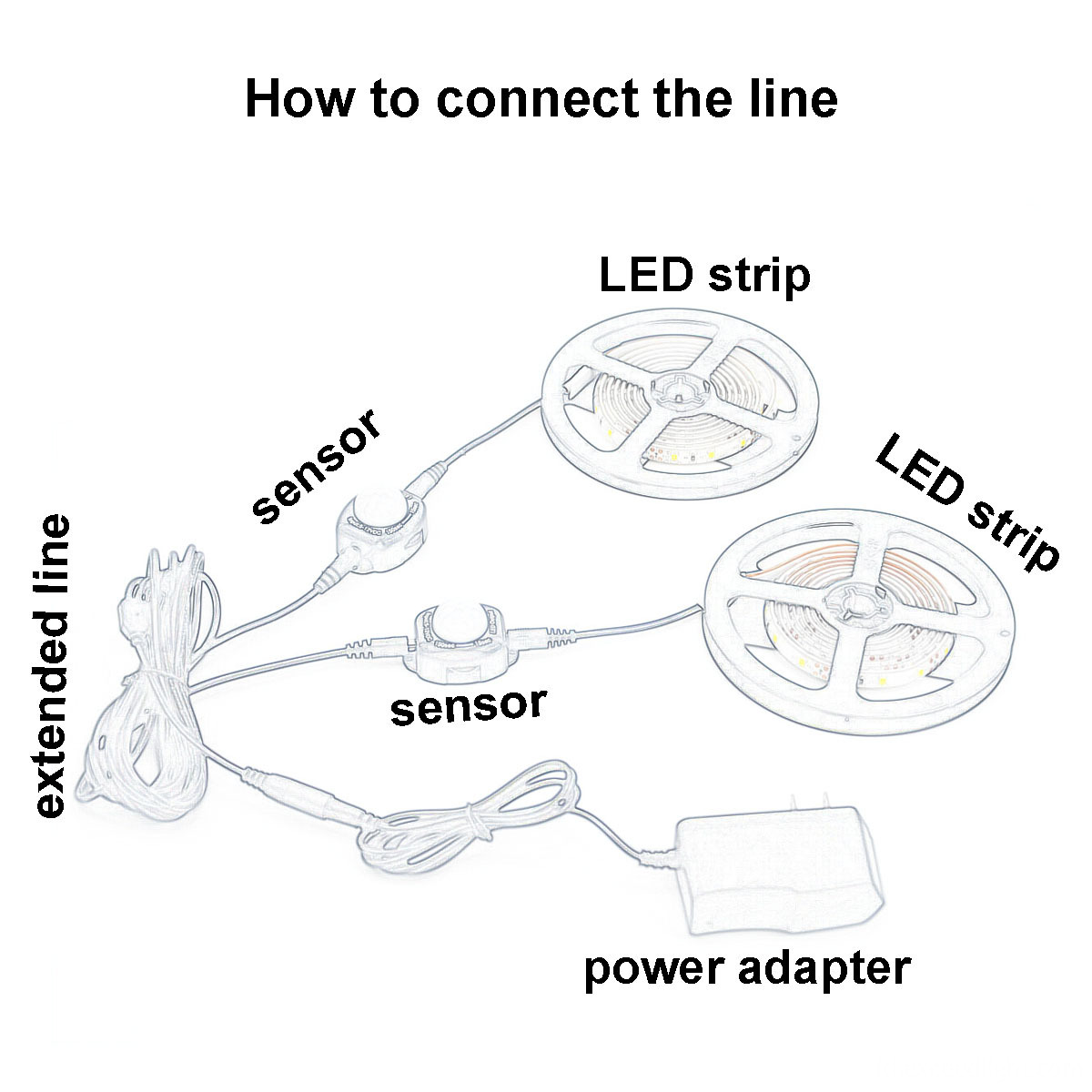 Sensor LED Bed Light