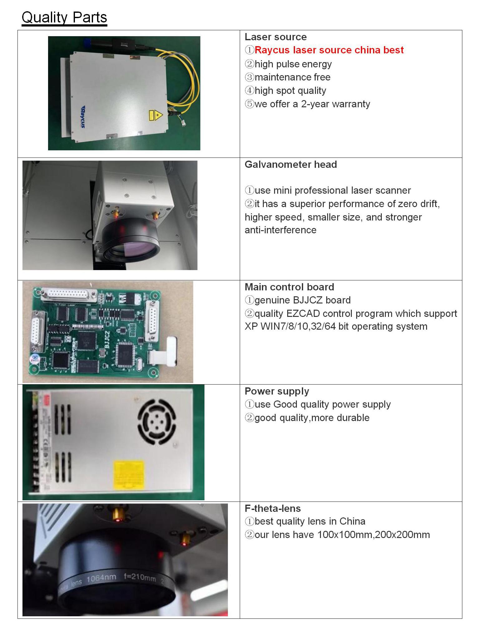 Covered Raycus 50w Fiber Laser Marking Machine 2