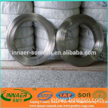 Soft and Hard Electro Galvanized Iron Wire