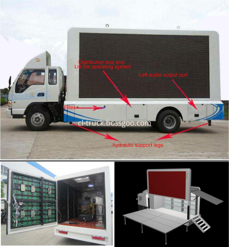 mobile led billboard truck