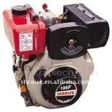 Motor diesel de un cilindro refrigerado por aire