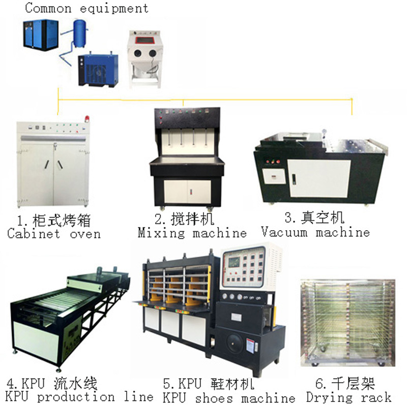kpu shoe cover machine