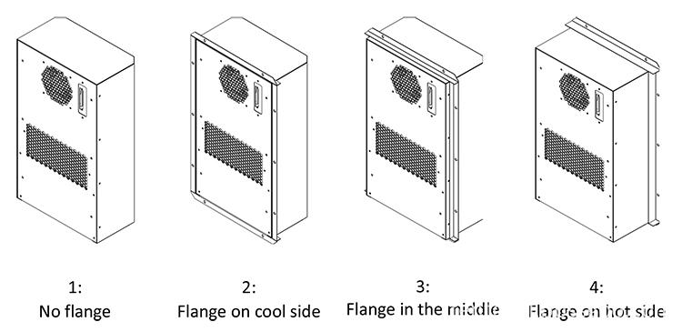 Cabinet air conditioner installation way