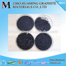 Wholesale graphite powder for forging graphite lubricant